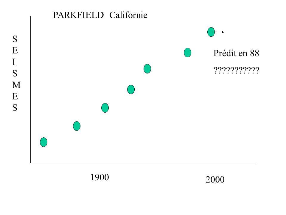 1900 2000 SEISMESSEISMES PARKFIELD Californie Prédit en 88 ???????????