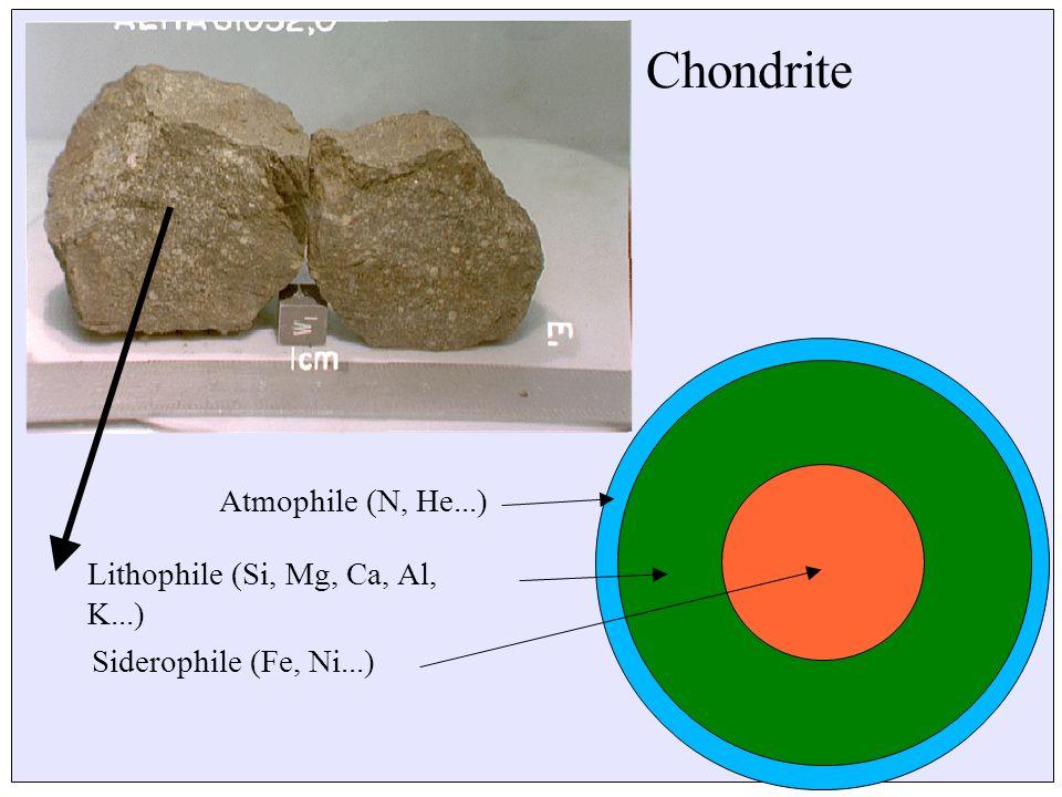 Chondrite Siderophile (Fe, Ni...) Lithophile (Si, Mg, Ca, Al, K...) Atmophile (N, He...)