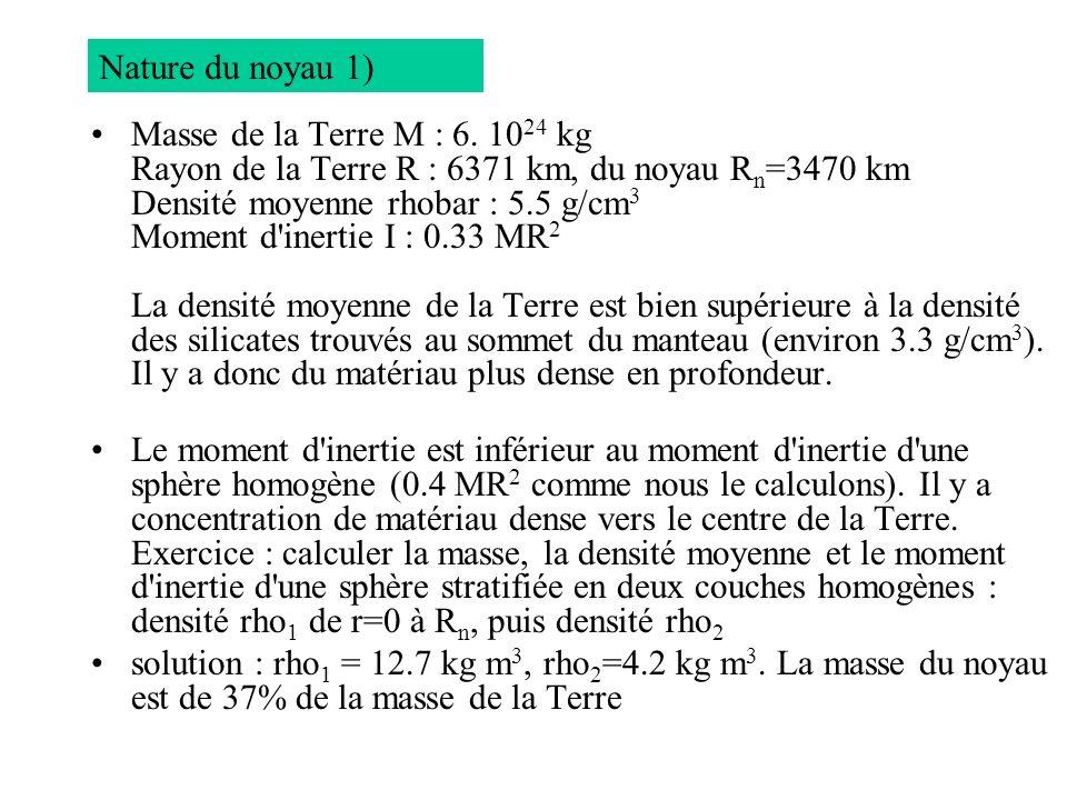 Masse de la Terre M : 6. 10 24 kg Rayon de la Terre R : 6371 km, du noyau R n =3470 km Densité moyenne rhobar : 5.5 g/cm 3 Moment d'inertie I : 0.33 M