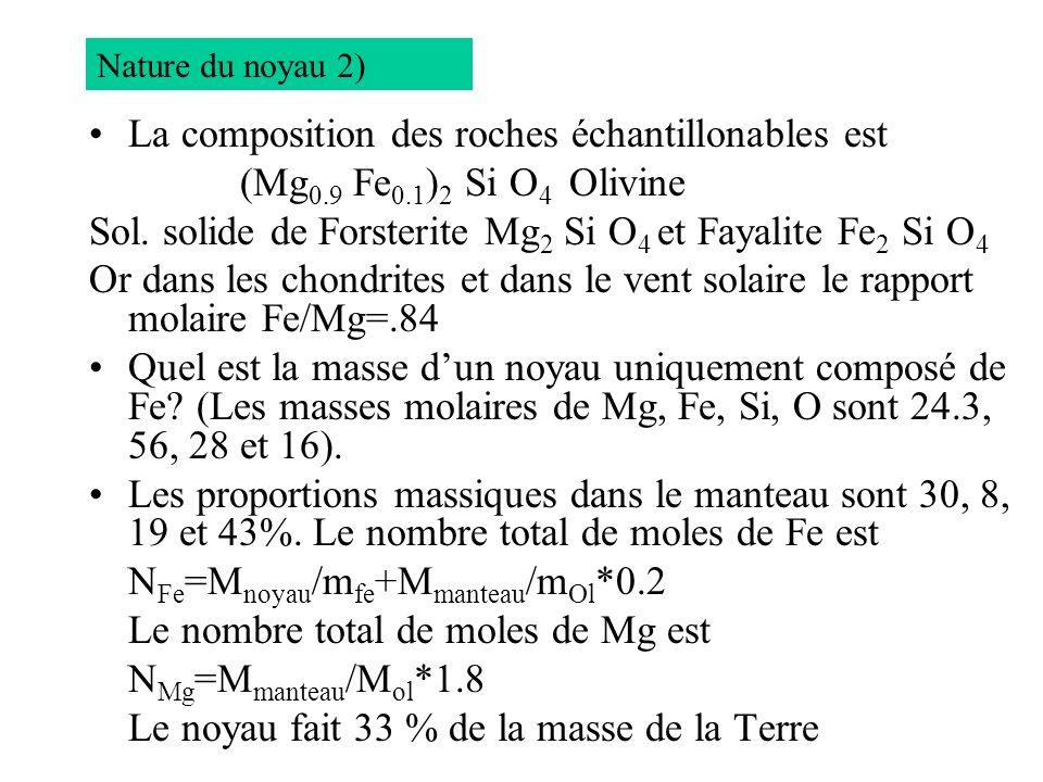 La composition des roches échantillonables est (Mg 0.9 Fe 0.1 ) 2 Si O 4 Olivine Sol. solide de Forsterite Mg 2 Si O 4 et Fayalite Fe 2 Si O 4 Or dans