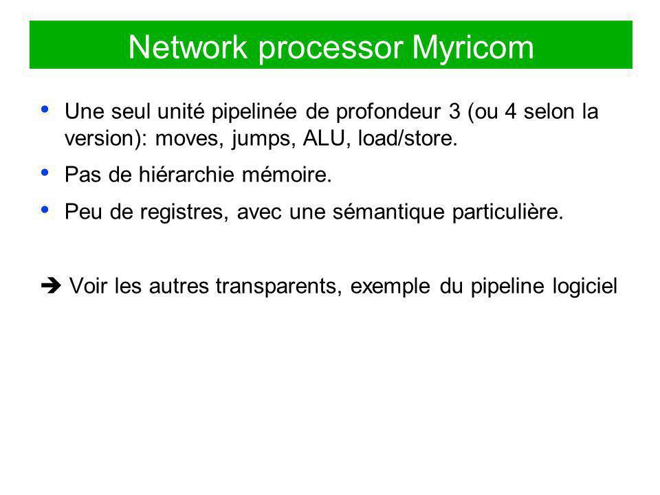 Network processor Myricom Une seul unité pipelinée de profondeur 3 (ou 4 selon la version): moves, jumps, ALU, load/store. Pas de hiérarchie mémoire.