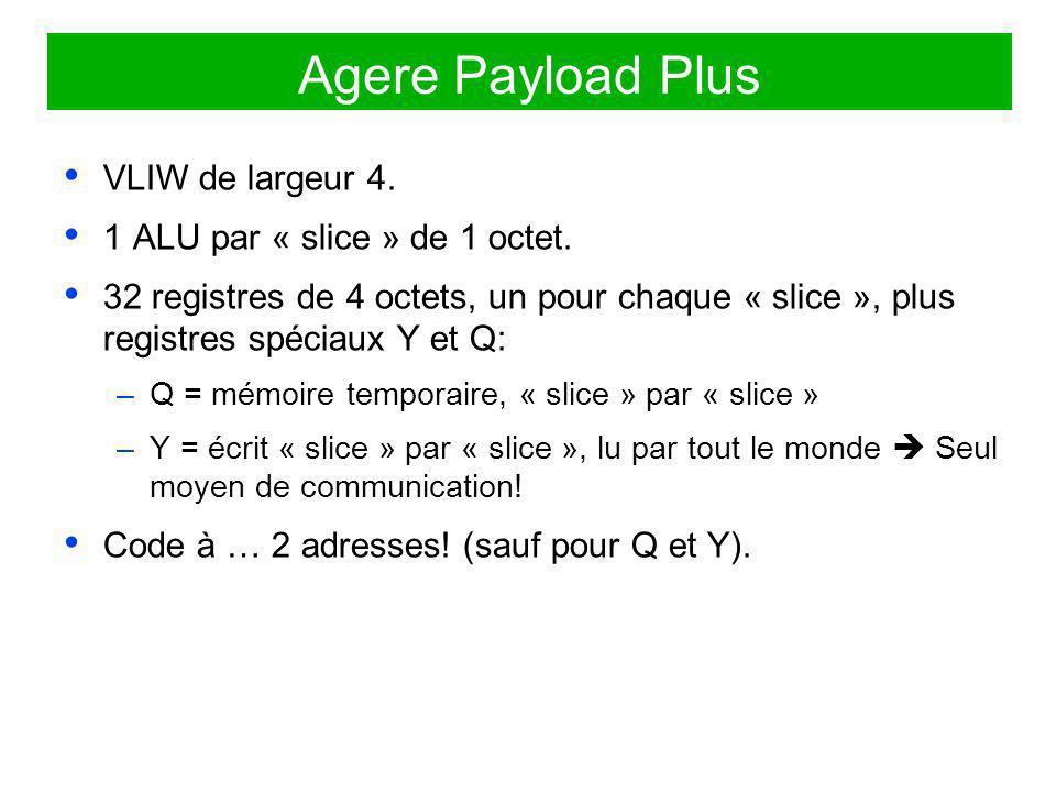 Agere Payload Plus VLIW de largeur 4. 1 ALU par « slice » de 1 octet. 32 registres de 4 octets, un pour chaque « slice », plus registres spéciaux Y et