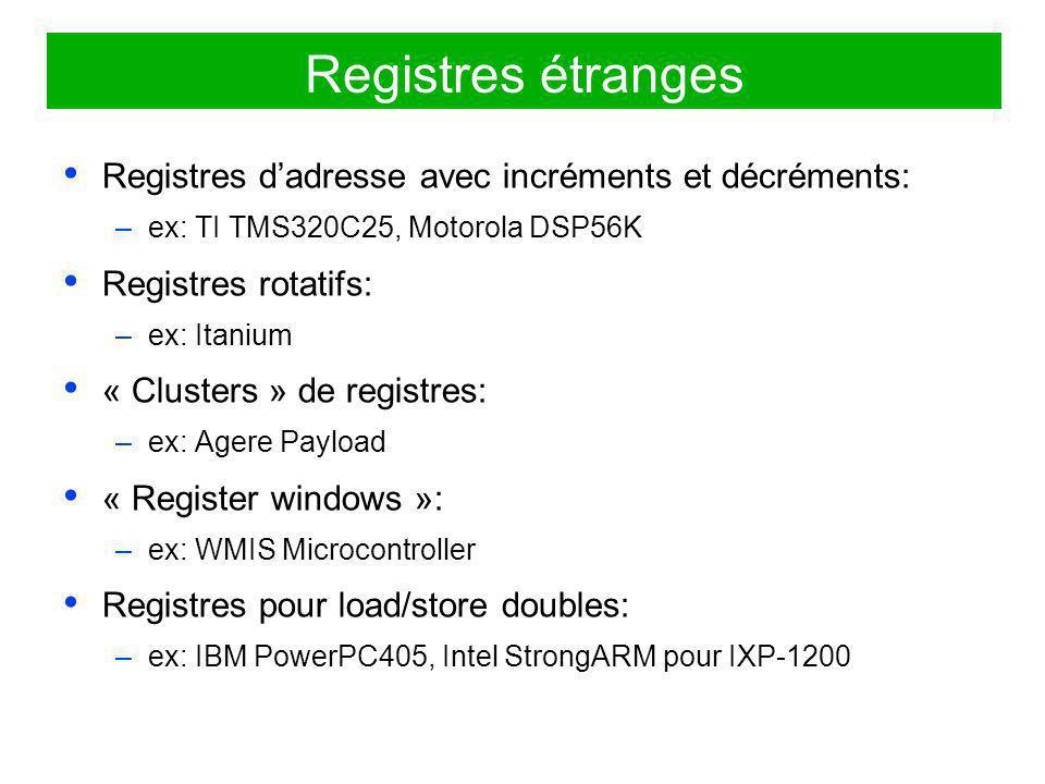 Registres étranges Registres dadresse avec incréments et décréments: –ex: TI TMS320C25, Motorola DSP56K Registres rotatifs: –ex: Itanium « Clusters »