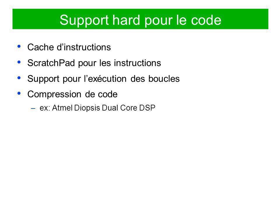 Support hard pour le code Cache dinstructions ScratchPad pour les instructions Support pour lexécution des boucles Compression de code –ex: Atmel Diop