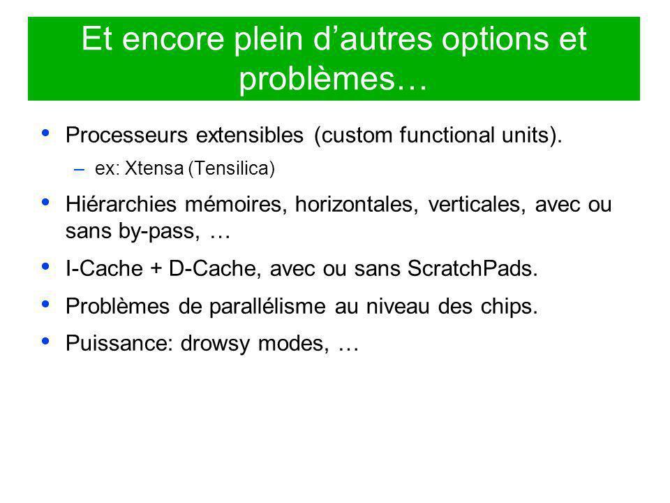 Et encore plein dautres options et problèmes… Processeurs extensibles (custom functional units). –ex: Xtensa (Tensilica) Hiérarchies mémoires, horizon