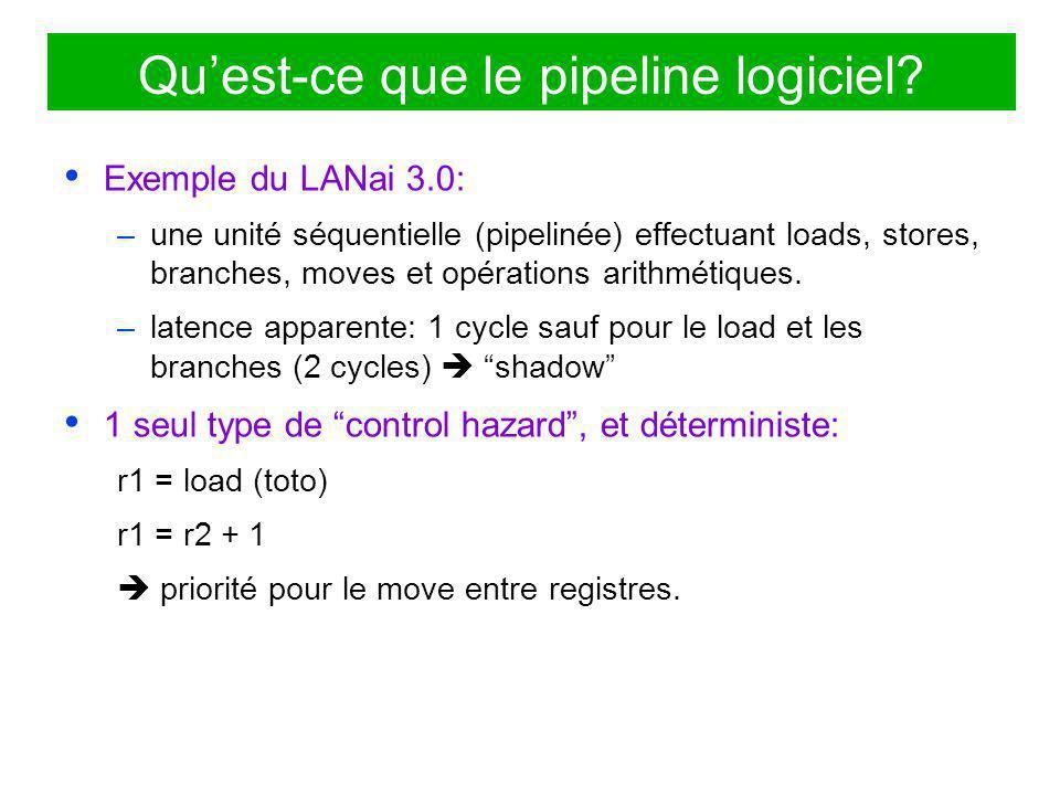 Quest-ce que le pipeline logiciel? Exemple du LANai 3.0: –une unité séquentielle (pipelinée) effectuant loads, stores, branches, moves et opérations a