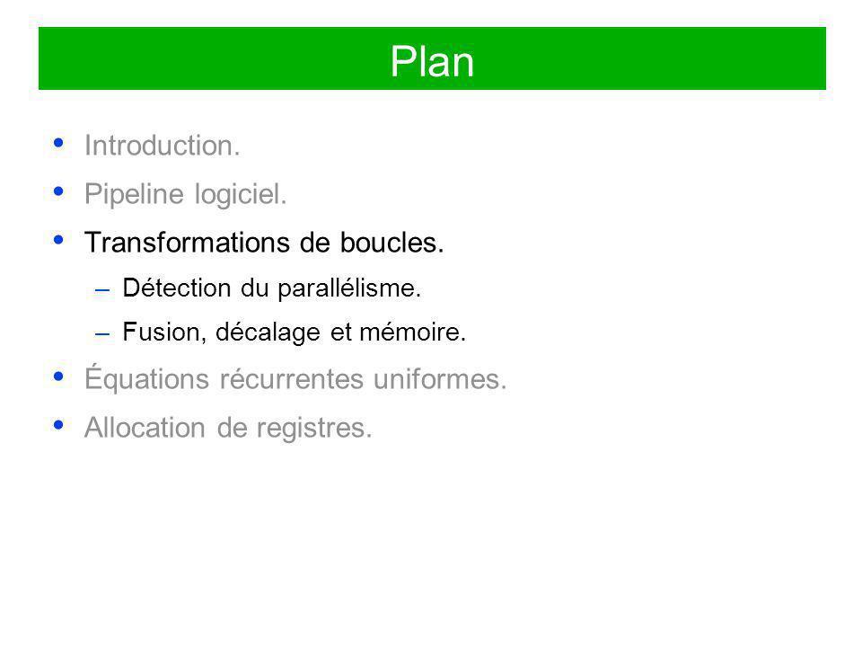 Plan Introduction. Pipeline logiciel. Transformations de boucles. –Détection du parallélisme. –Fusion, décalage et mémoire. Équations récurrentes unif