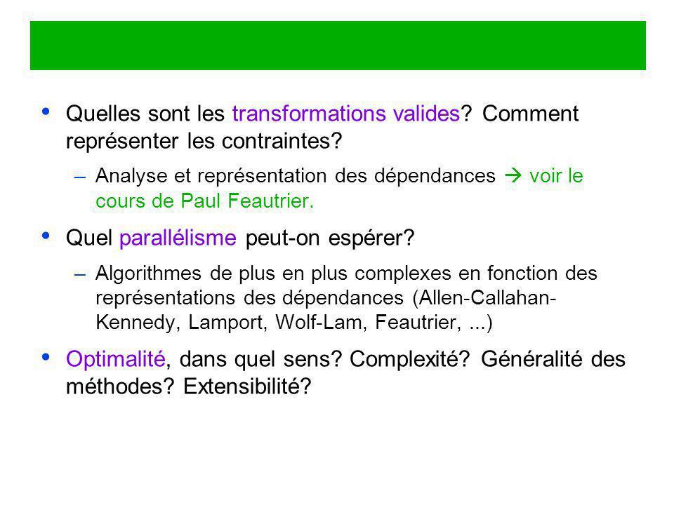 Quelles sont les transformations valides? Comment représenter les contraintes? –Analyse et représentation des dépendances voir le cours de Paul Feautr