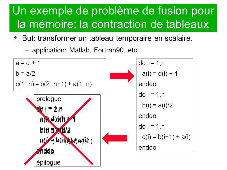 prologue do i = 2,n a(i) = d(i) + 1 b(i) = a(i)/2 c(i-1) = b(i) + a(i-1) enddo épilogue prologue do i = 2,n a(i) = d(i) + 1 b = a(i)/2 c(i-1) = b + a(