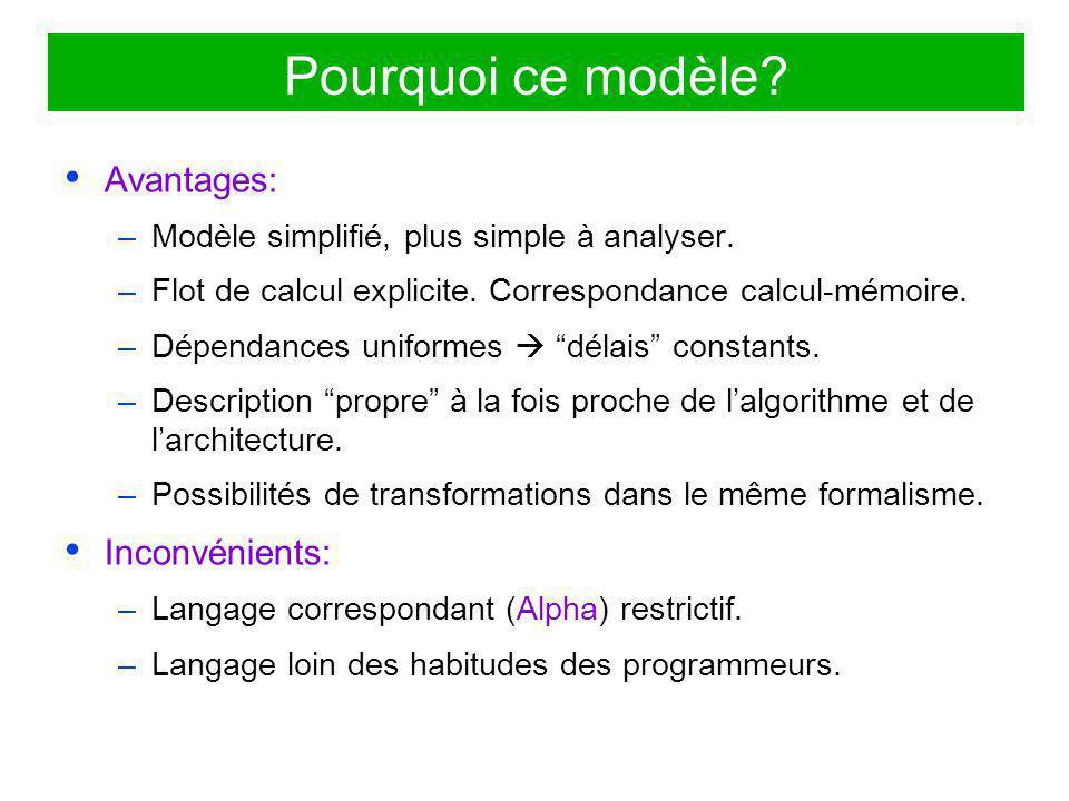 Pourquoi ce modèle? Avantages: –Modèle simplifié, plus simple à analyser. –Flot de calcul explicite. Correspondance calcul-mémoire. –Dépendances unifo