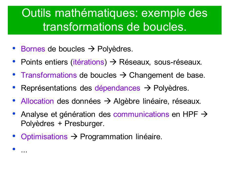 Outils mathématiques: exemple des transformations de boucles. Bornes de boucles Polyèdres. Points entiers (itérations) Réseaux, sous-réseaux. Transfor
