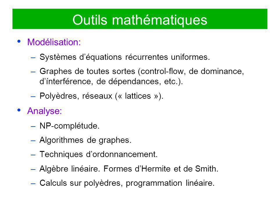 Outils mathématiques Modélisation: –Systèmes déquations récurrentes uniformes. –Graphes de toutes sortes (control-flow, de dominance, dínterférence, d