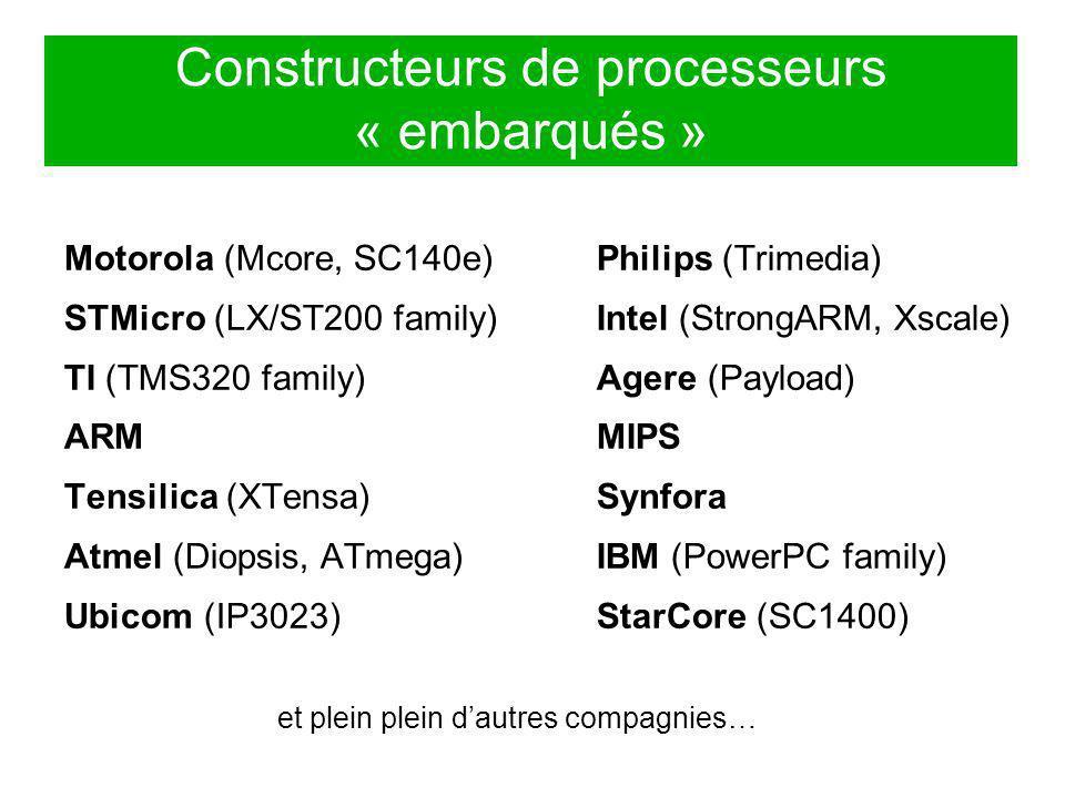 Constructeurs de processeurs « embarqués » Motorola (Mcore, SC140e)Philips (Trimedia) STMicro (LX/ST200 family)Intel (StrongARM, Xscale) TI (TMS320 fa
