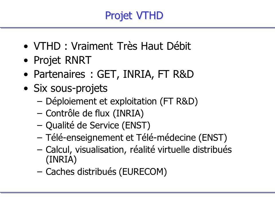 Projet VTHD VTHD : Vraiment Très Haut Débit Projet RNRT Partenaires : GET, INRIA, FT R&D Six sous-projets –Déploiement et exploitation (FT R&D) –Contr