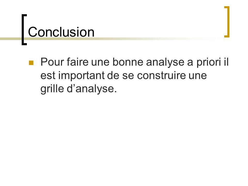 Conclusion Pour faire une bonne analyse a priori il est important de se construire une grille danalyse.