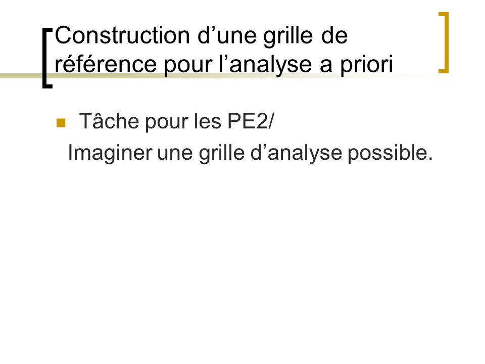 Construction dune grille de référence pour lanalyse a priori Tâche pour les PE2/ Imaginer une grille danalyse possible.