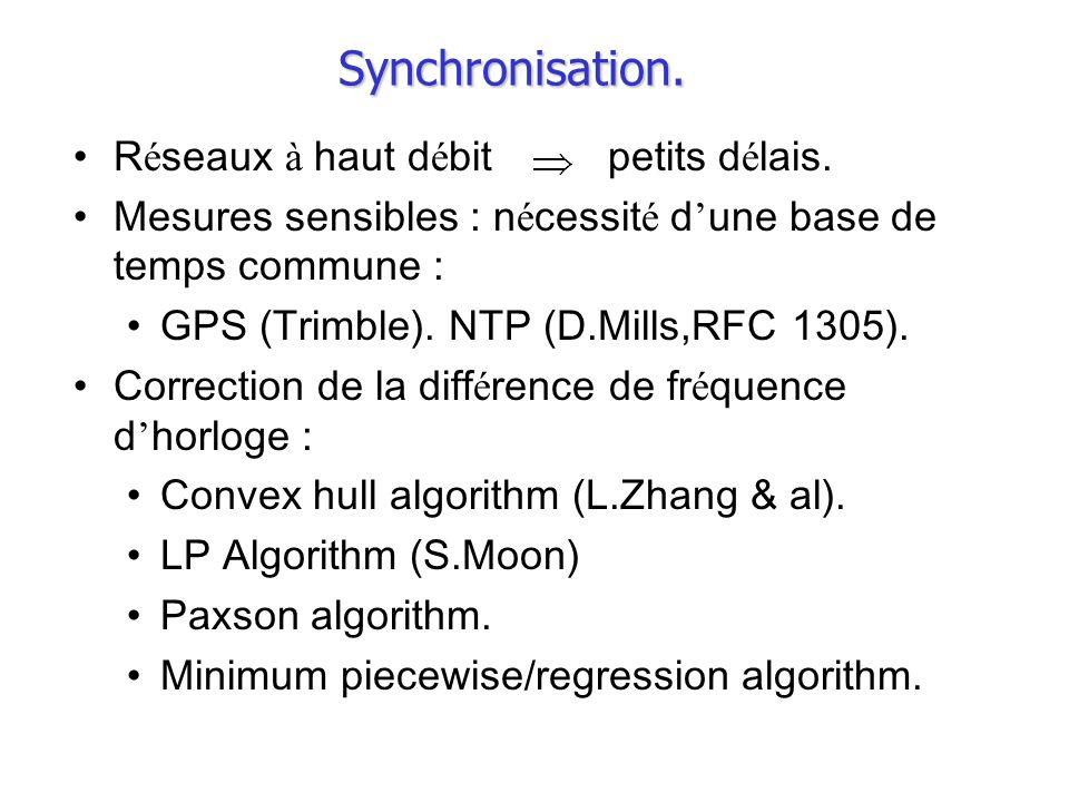 Synchronisation. R é seaux à haut d é bit petits d é lais. Mesures sensibles : n é cessit é d une base de temps commune : GPS (Trimble). NTP (D.Mills,