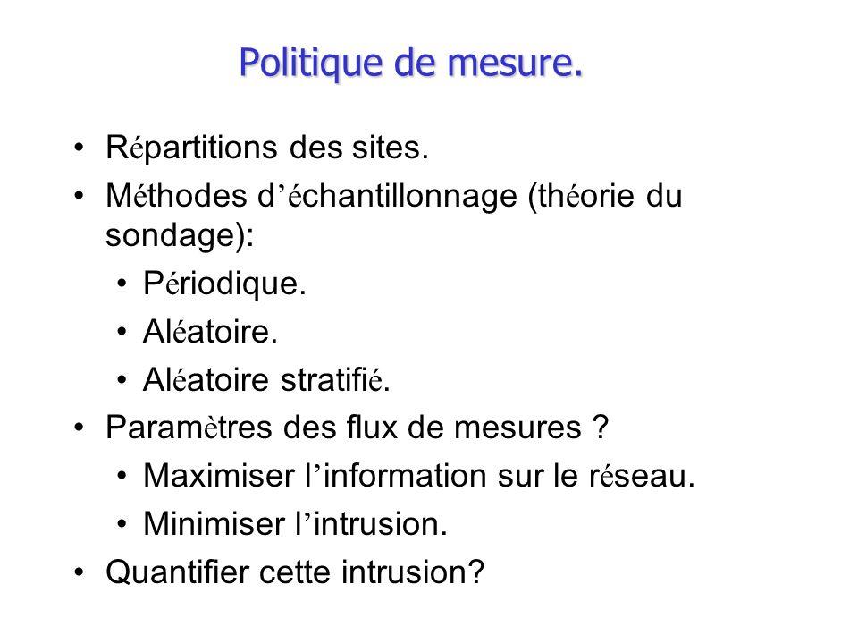 Politique de mesure. R é partitions des sites. M é thodes d é chantillonnage (th é orie du sondage): P é riodique. Al é atoire. Al é atoire stratifi é