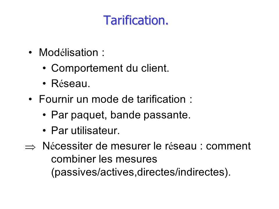 Tarification. Mod é lisation : Comportement du client. R é seau. Fournir un mode de tarification : Par paquet, bande passante. Par utilisateur. N é ce