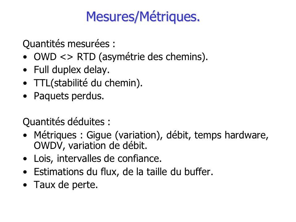 Mesures/Métriques. Quantités mesurées : OWD <> RTD (asymétrie des chemins). Full duplex delay. TTL(stabilité du chemin). Paquets perdus. Quantités déd