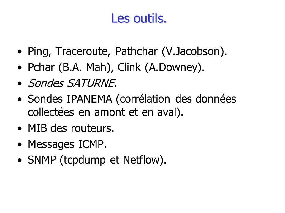 Les outils. Ping, Traceroute, Pathchar (V.Jacobson). Pchar (B.A. Mah), Clink (A.Downey). Sondes SATURNE. Sondes IPANEMA (corrélation des données colle