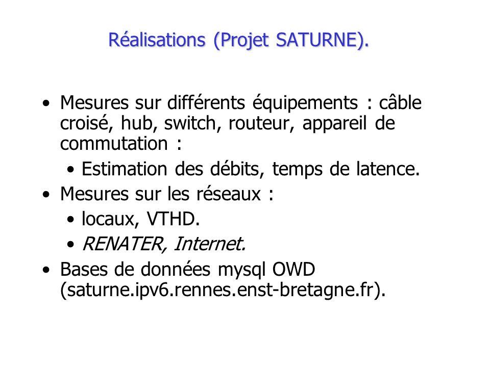Réalisations (Projet SATURNE). Mesures sur différents équipements : câble croisé, hub, switch, routeur, appareil de commutation : Estimation des débit