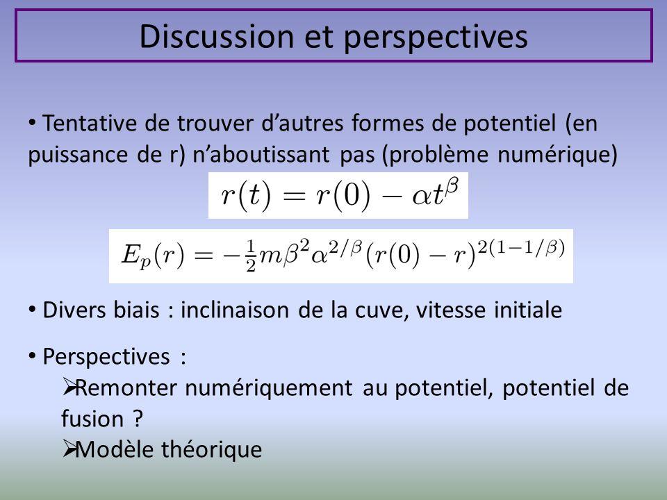 Discussion et perspectives Tentative de trouver dautres formes de potentiel (en puissance de r) naboutissant pas (problème numérique) Divers biais : i