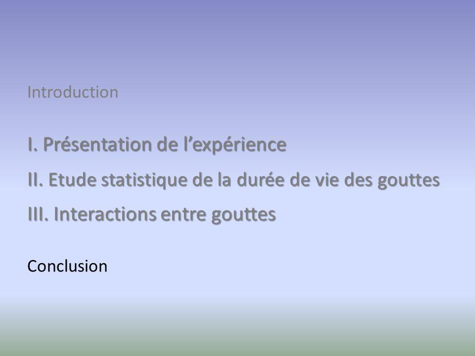 Introduction I. Présentation de lexpérience II. Etude statistique de la durée de vie des gouttes III. Interactions entre gouttes Conclusion