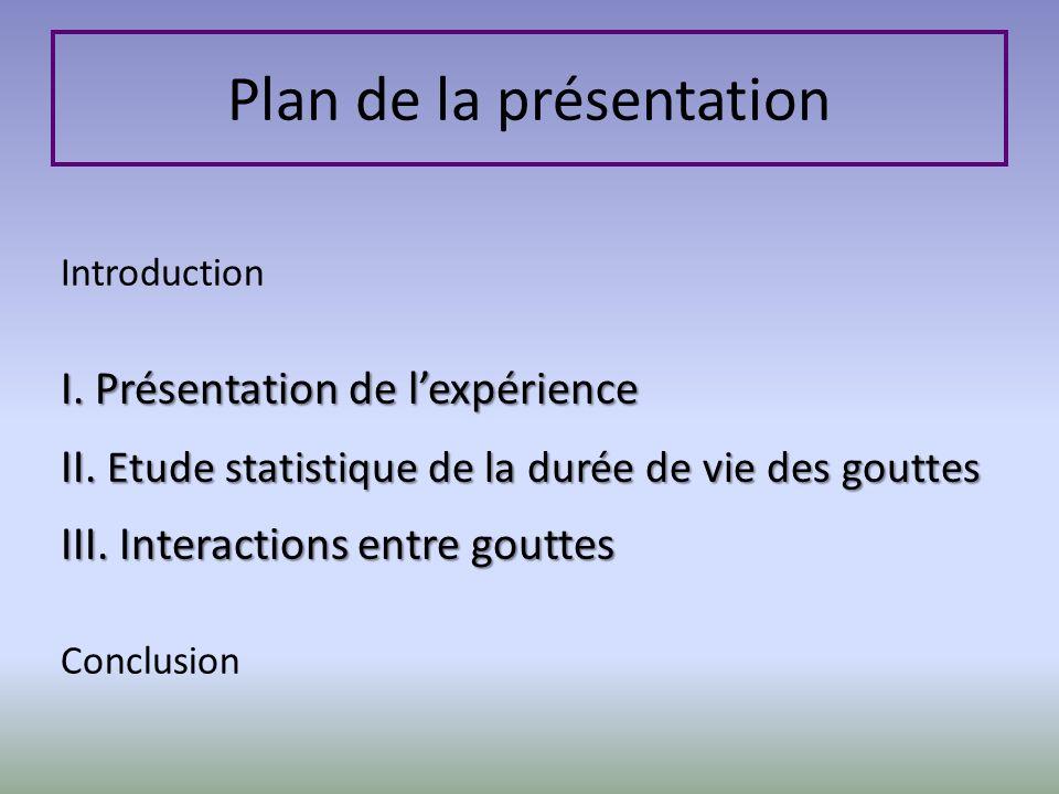 Plan de la présentation Introduction I. Présentation de lexpérience II. Etude statistique de la durée de vie des gouttes III. Interactions entre goutt