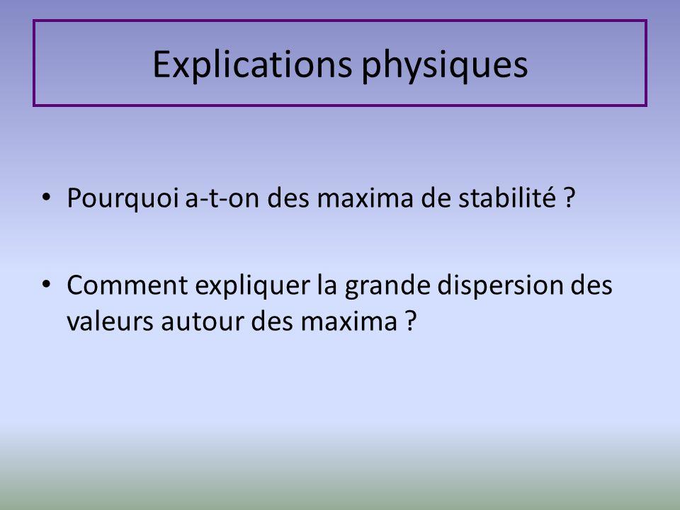 Explications physiques Pourquoi a-t-on des maxima de stabilité ? Comment expliquer la grande dispersion des valeurs autour des maxima ?