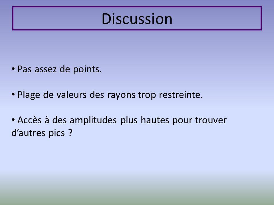 Introduction I.Présentation de lexpérience II.