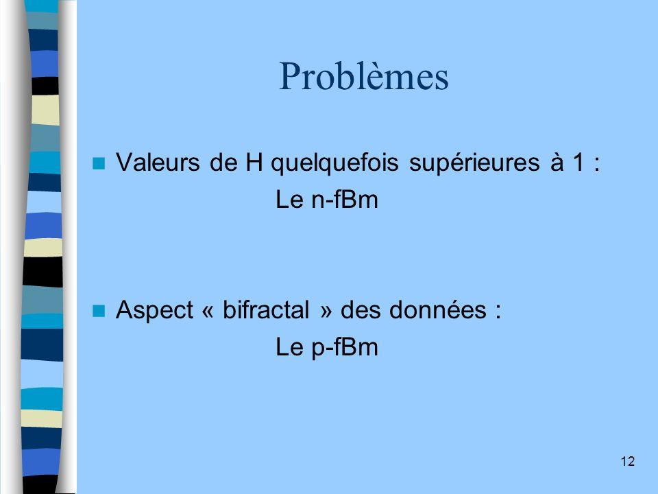 12 Problèmes Valeurs de H quelquefois supérieures à 1 : Le n-fBm Aspect « bifractal » des données : Le p-fBm