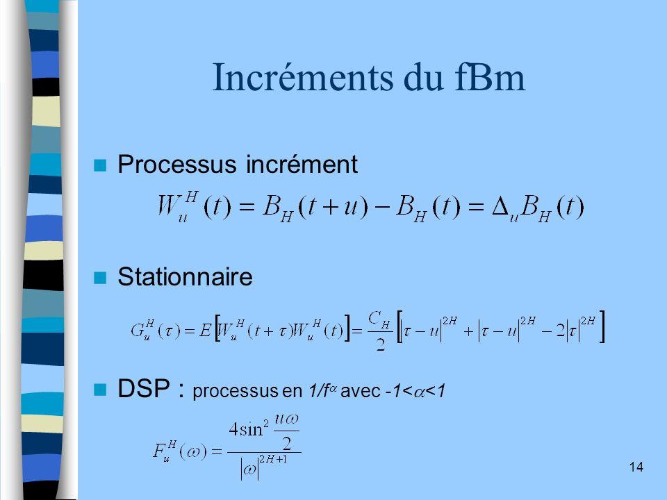 14 Incréments du fBm Processus incrément Stationnaire DSP : processus en 1/f avec -1< <1