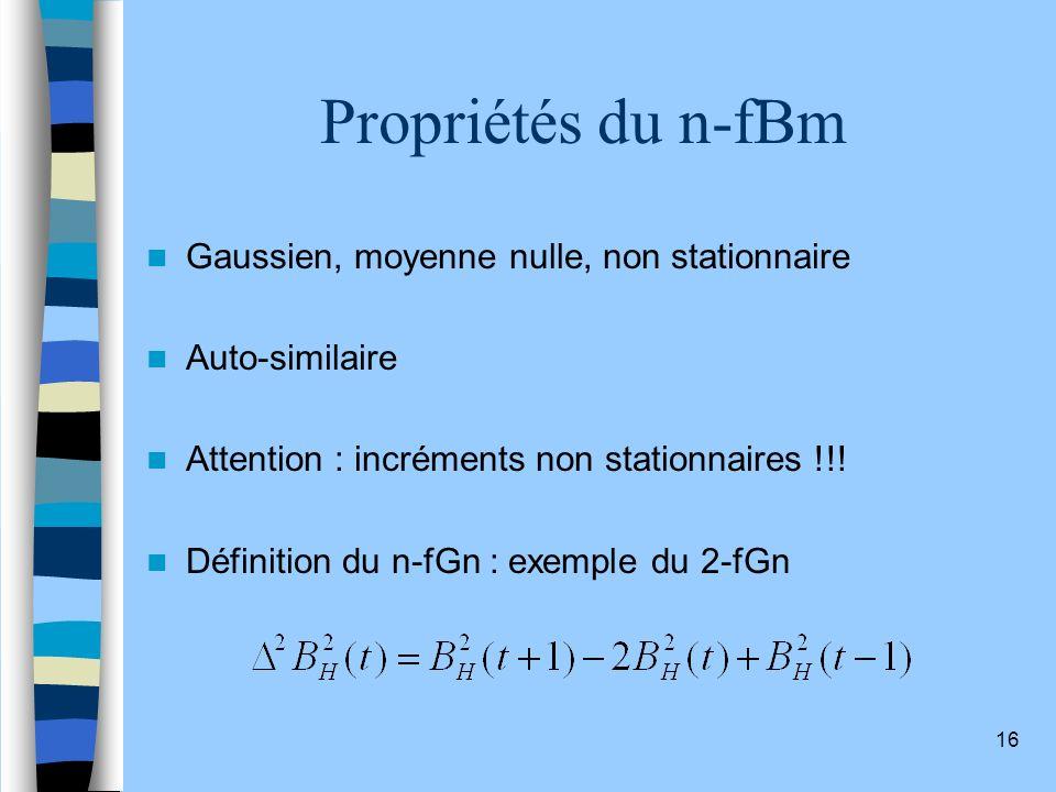 16 Propriétés du n-fBm Gaussien, moyenne nulle, non stationnaire Auto-similaire Attention : incréments non stationnaires !!! Définition du n-fGn : exe