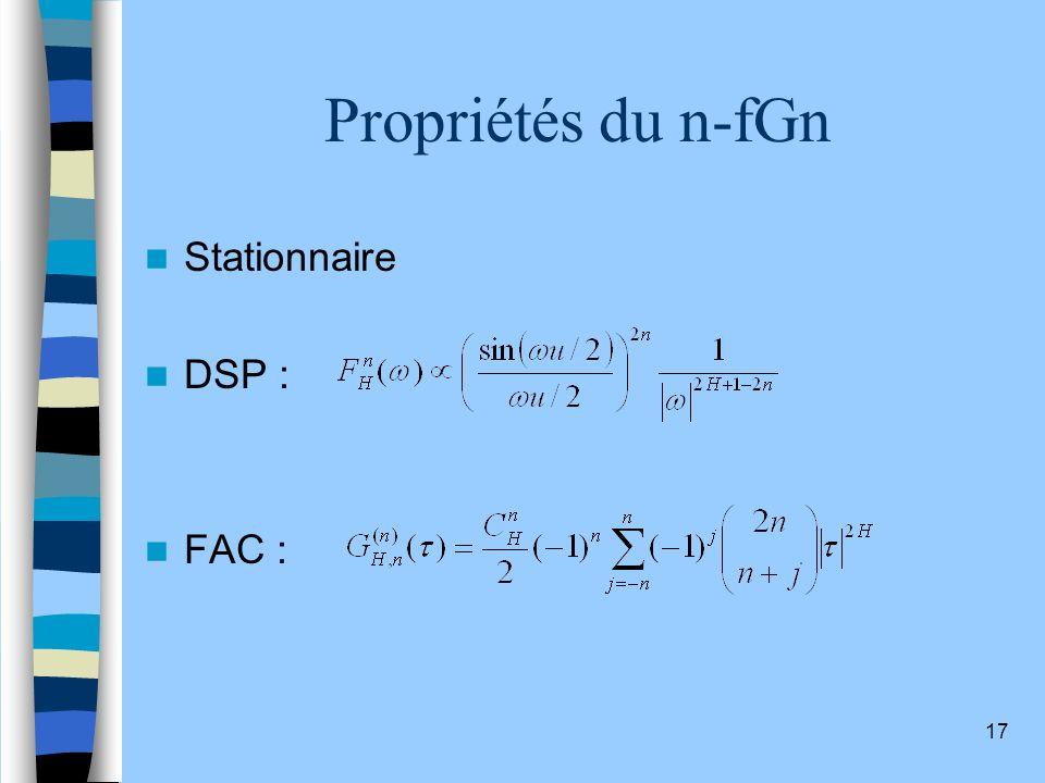 17 Propriétés du n-fGn Stationnaire DSP : FAC :