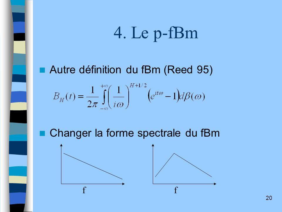 20 4. Le p-fBm Autre définition du fBm (Reed 95) Changer la forme spectrale du fBm ff