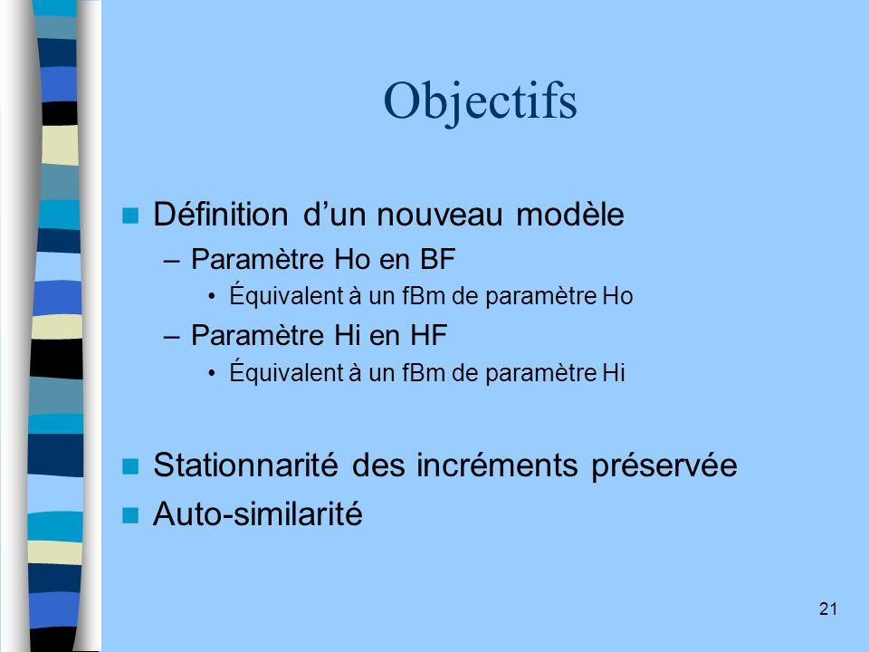 21 Objectifs Définition dun nouveau modèle –Paramètre Ho en BF Équivalent à un fBm de paramètre Ho –Paramètre Hi en HF Équivalent à un fBm de paramètr