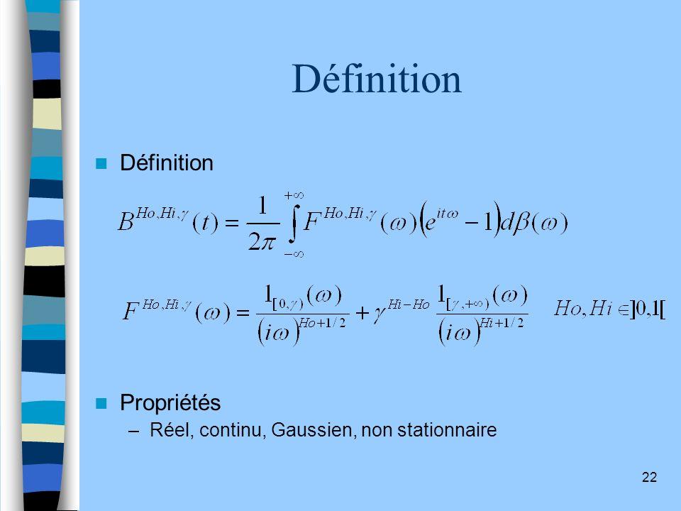 22 Définition Propriétés –Réel, continu, Gaussien, non stationnaire