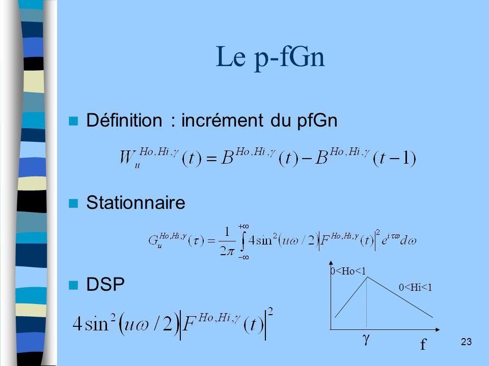 23 Le p-fGn Définition : incrément du pfGn Stationnaire DSP f 0<Ho<1 0<Hi<1