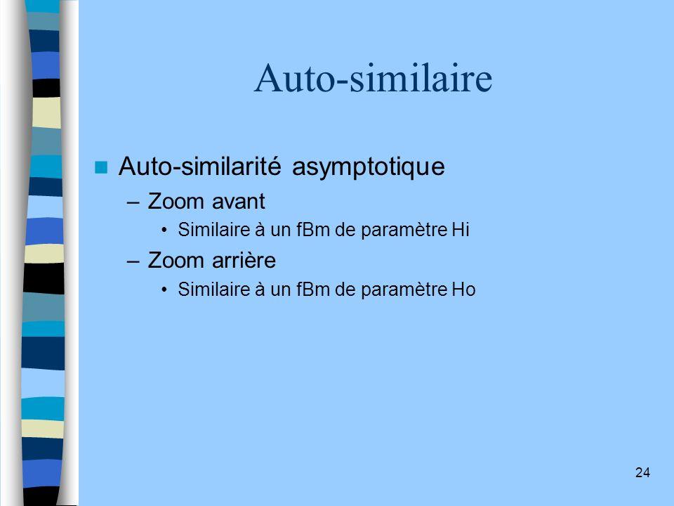 24 Auto-similaire Auto-similarité asymptotique –Zoom avant Similaire à un fBm de paramètre Hi –Zoom arrière Similaire à un fBm de paramètre Ho
