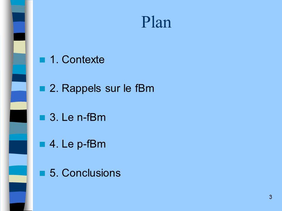 3 Plan 1. Contexte 2. Rappels sur le fBm 3. Le n-fBm 4. Le p-fBm 5. Conclusions