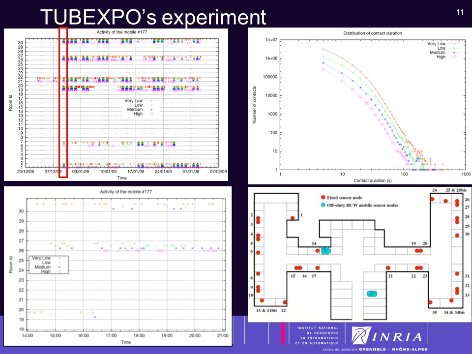 11 TUBEXPOs experiment
