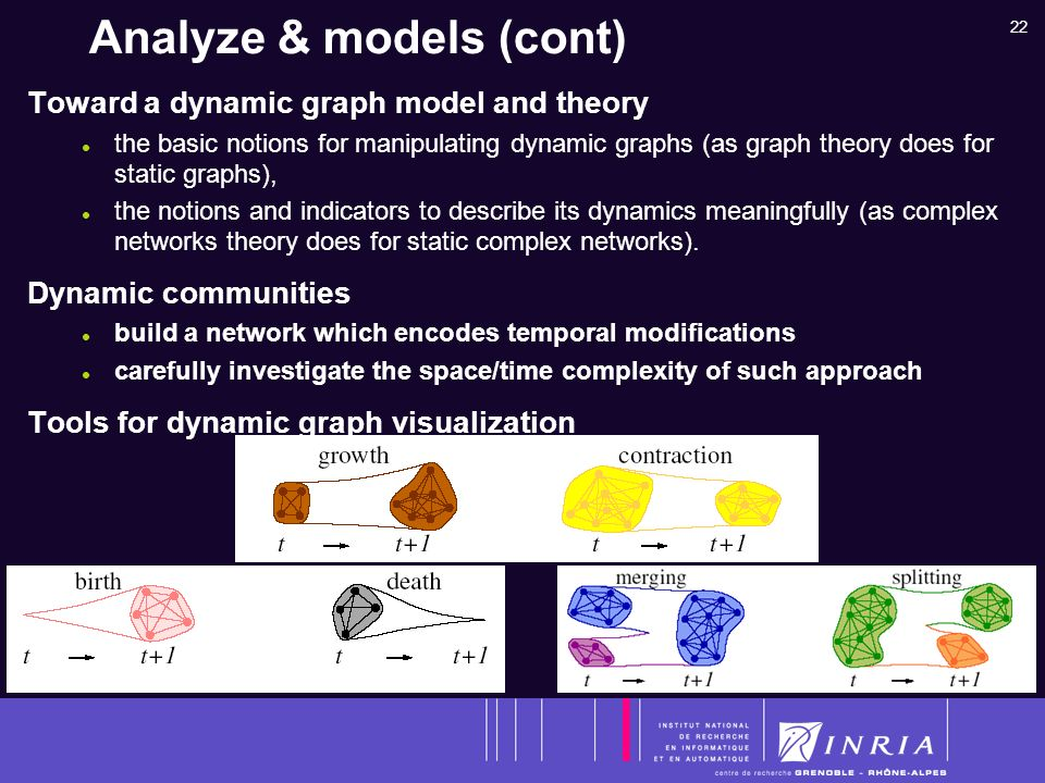 22 Analyze & models (cont) Toward a dynamic graph model and theory the basic notions for manipulating dynamic graphs (as graph theory does for static graphs), the notions and indicators to describe its dynamics meaningfully (as complex networks theory does for static complex networks).