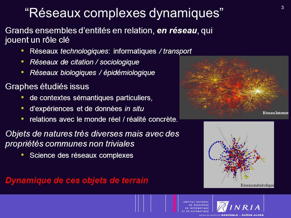 24 Positioning at INRIA DT3 Réseaux, systèmes et services, calcul distribué Com B: Networks and Telecoms GANG: Networks, Graphs and Algorithms.