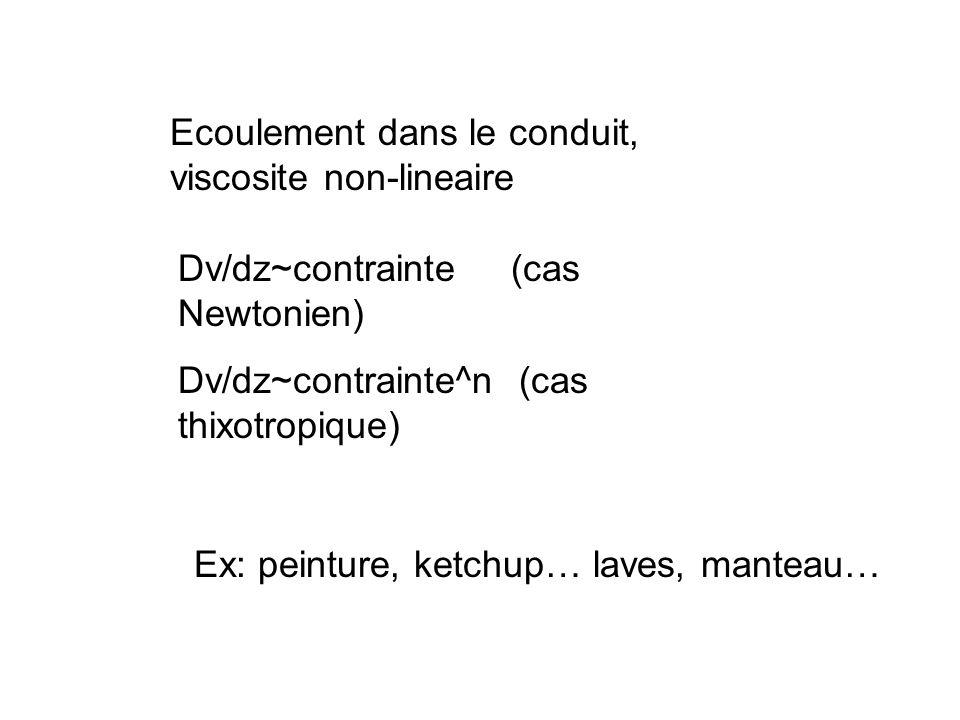 Ecoulement dans le conduit, viscosite non-lineaire Dv/dz~contrainte (cas Newtonien) Dv/dz~contrainte^n (cas thixotropique) Ex: peinture, ketchup… lave