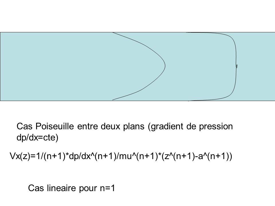 Cas Poiseuille entre deux plans (gradient de pression dp/dx=cte) Vx(z)=1/(n+1)*dp/dx^(n+1)/mu^(n+1)*(z^(n+1)-a^(n+1)) Cas lineaire pour n=1