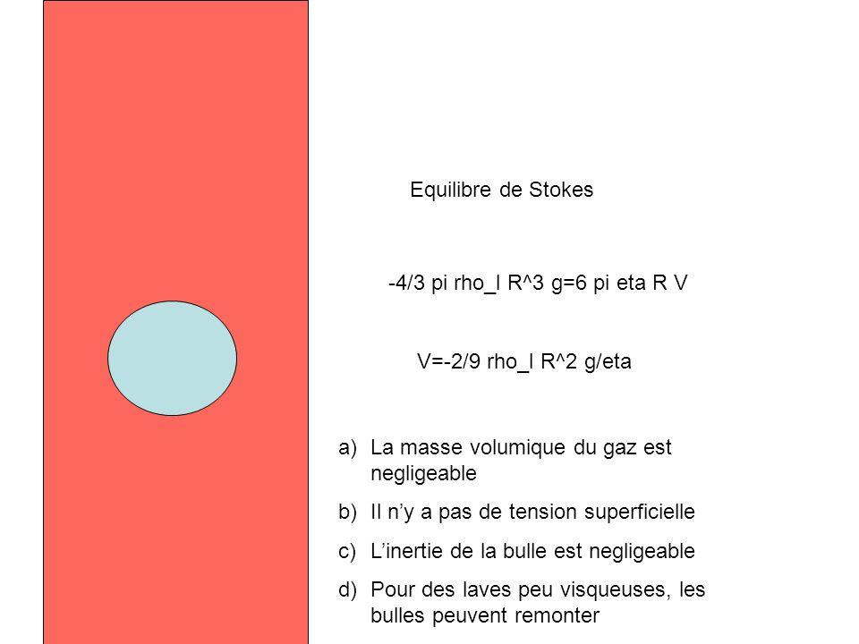Equilibre de Stokes -4/3 pi rho_l R^3 g=6 pi eta R V V=-2/9 rho_l R^2 g/eta a)La masse volumique du gaz est negligeable b)Il ny a pas de tension super