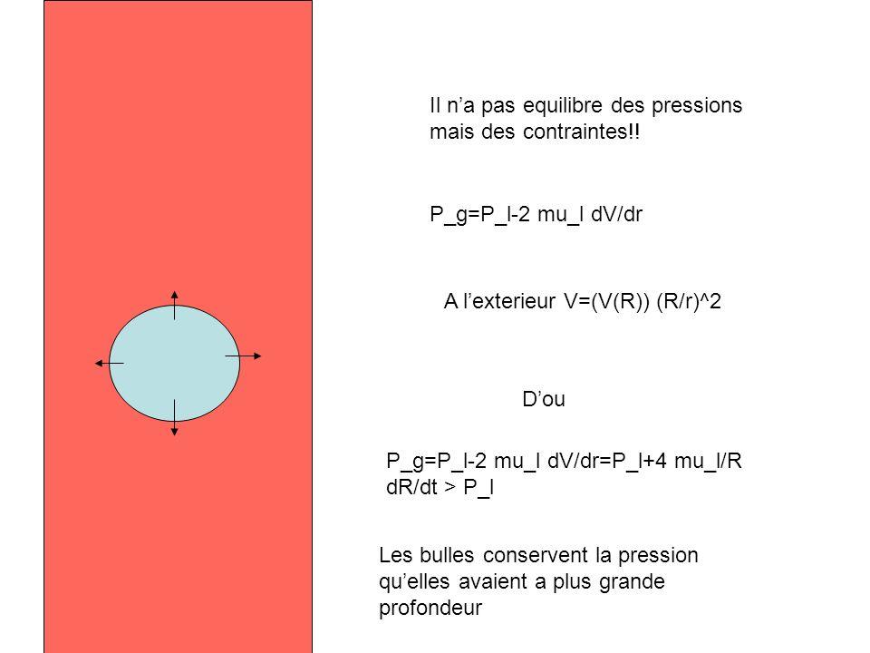 Il na pas equilibre des pressions mais des contraintes!! P_g=P_l-2 mu_l dV/dr A lexterieur V=(V(R)) (R/r)^2 Dou P_g=P_l-2 mu_l dV/dr=P_l+4 mu_l/R dR/d