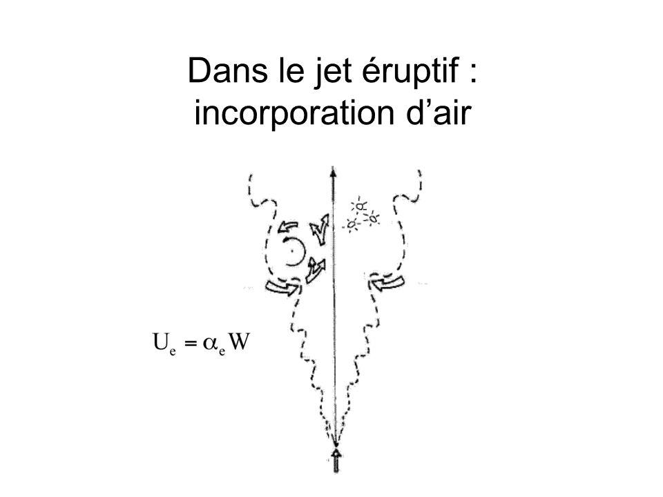 Dans le jet éruptif : incorporation dair