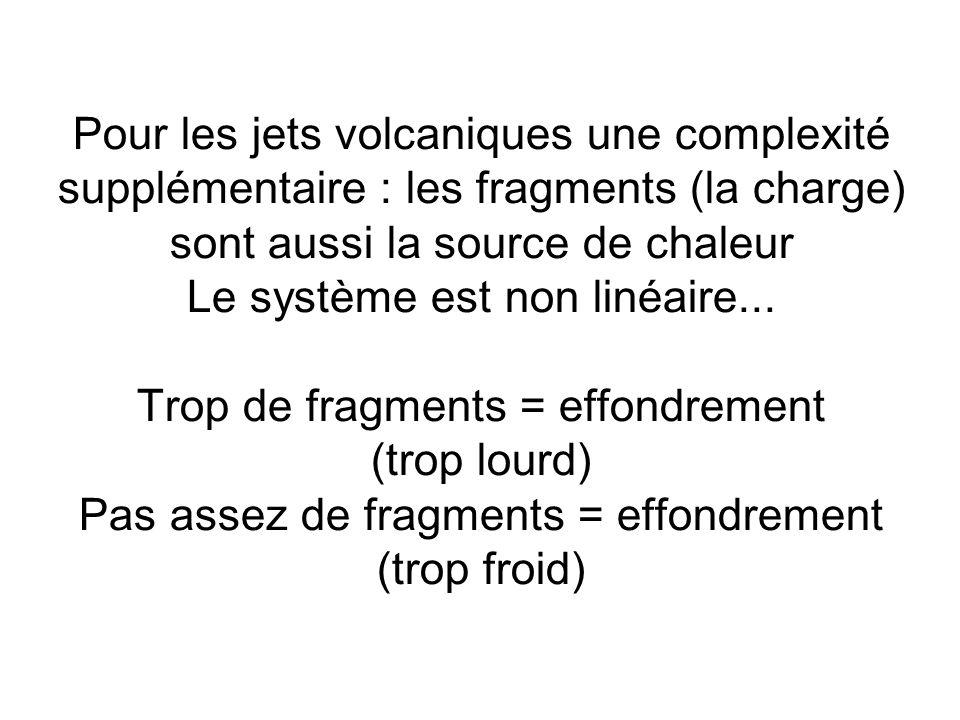 Pour les jets volcaniques une complexité supplémentaire : les fragments (la charge) sont aussi la source de chaleur Le système est non linéaire... Tro